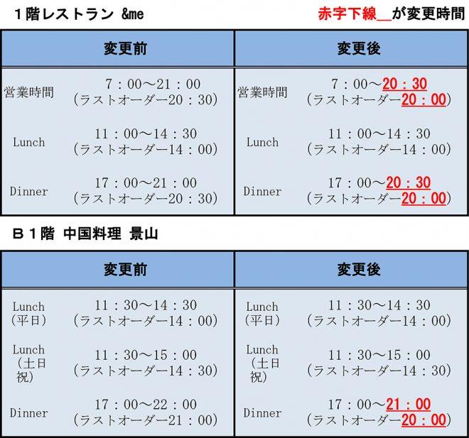 水戸京成ホテル レストラン(1階&me、B1階 景山) 営業時間変更のお知らせ 3/12