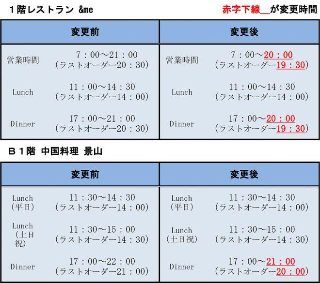 水戸京成ホテル レストラン(1階&me、B1階 景山) 営業時間変更のお知らせ 5/26