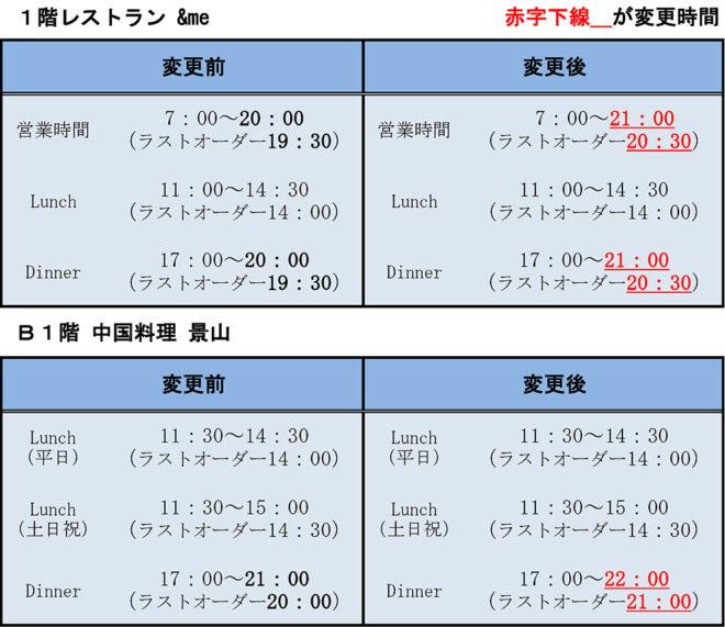 水戸京成ホテル レストラン(1階&me、B1階 景山)通常営業のお知らせ 6/25(木)~